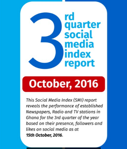 3rd Quarter Social Media Index Shows Steady Growth