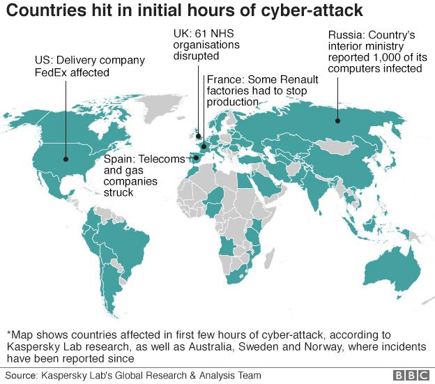 Wannacry Ransomware Cyber-Attacks hits 150 Countries